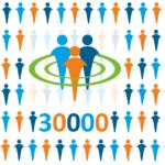 Köszöntjük a Szülői Hang Közösség 30000. tagját!